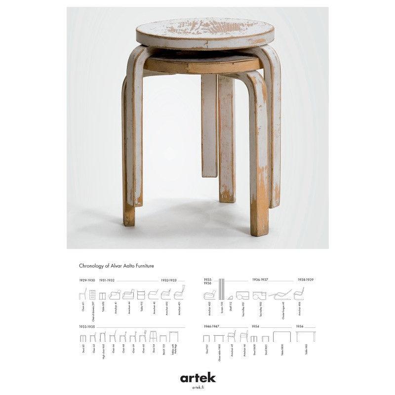Artek 2nd Cycle stool 60 jakkara juliste